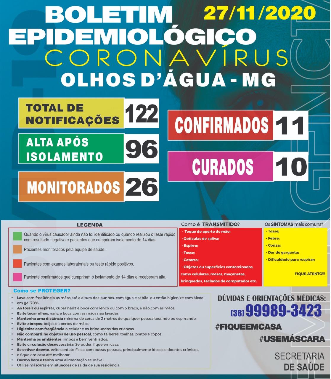 Boletim do COVID-19 Olhos D'Água-MG